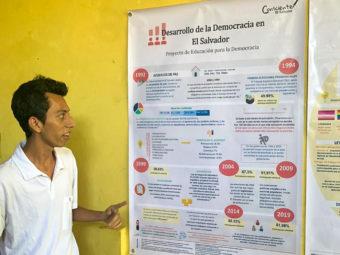 Die Demokratieworkshops bieten Einblick in das politische System El Salvadors und klä-ren über demokratische Rechte und Pflichten auf.